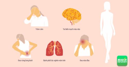 Giới tính khiến nữ giới dễ mắc bệnh trầm cảm, bệnh về não, đau lưng và phổi,...