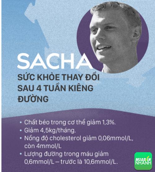 Sacha Harland (Hà Lan) và công cuộc